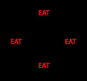 eat often